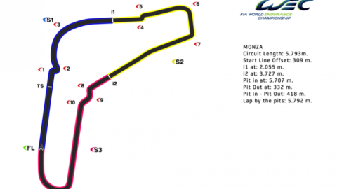 6 HOURS OF MONZA 18 July  2021
